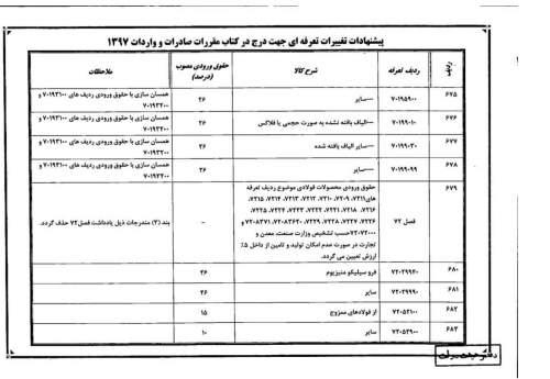 دولت تعرفه واردات ورق های فولادی را کاهش داد/ شنیده های چیلان تایید شد